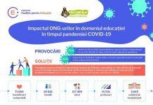35.000 de ore de asistență și suport educațional oferite de ONG-uri în timpul pandemiei