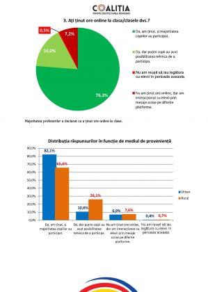 Coaliția pentru Dezvoltarea României, argumente pentru începerea școlii cu cât mai mulți elevi la școală