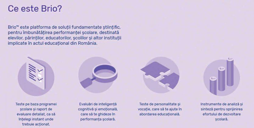 Testarea standardizată, schimbarea la față a sistemului de învățământ românesc?